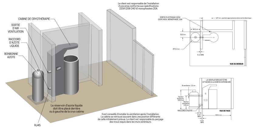 Quelles sont les conditions d'installation pour un appareil de cryothérapie ?